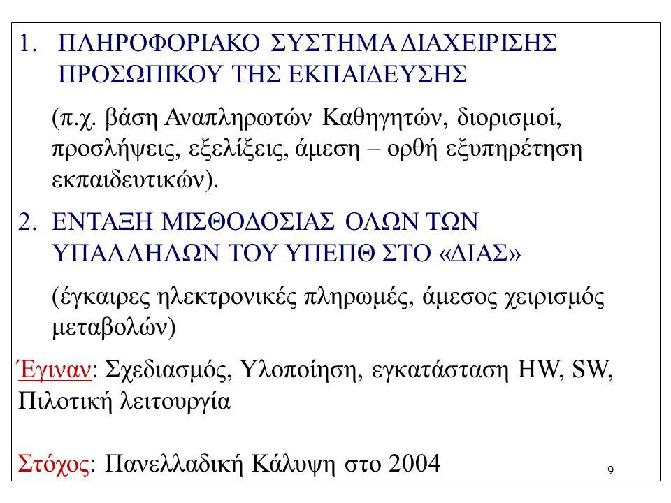 ΠΛΗΡΟΦΟΡΙΑΚΟ ΣΥΣΤΗΜΑ ΔΙΑΧΕΙΡΙΣΗΣ