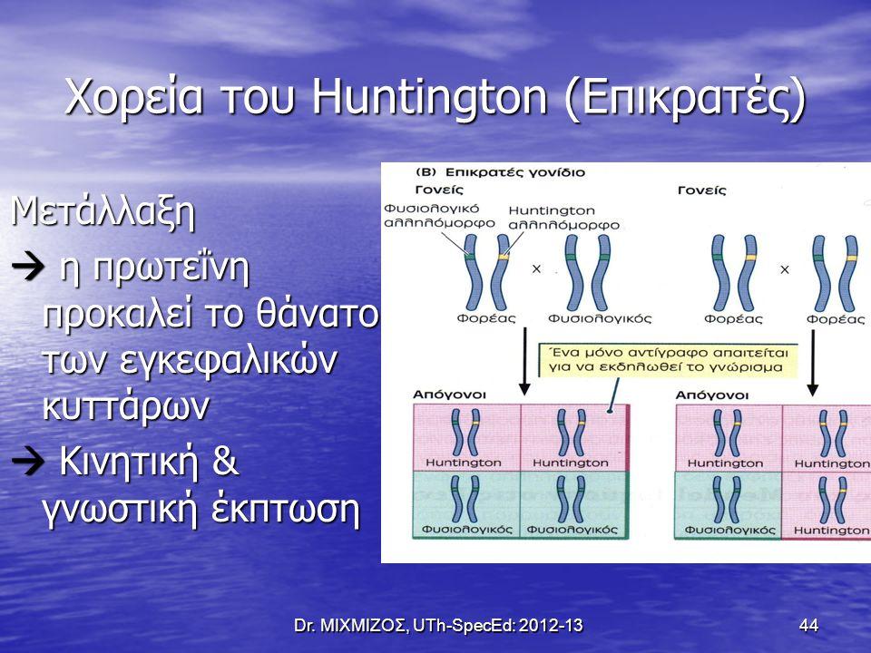 Χορεία του Huntington (Επικρατές)