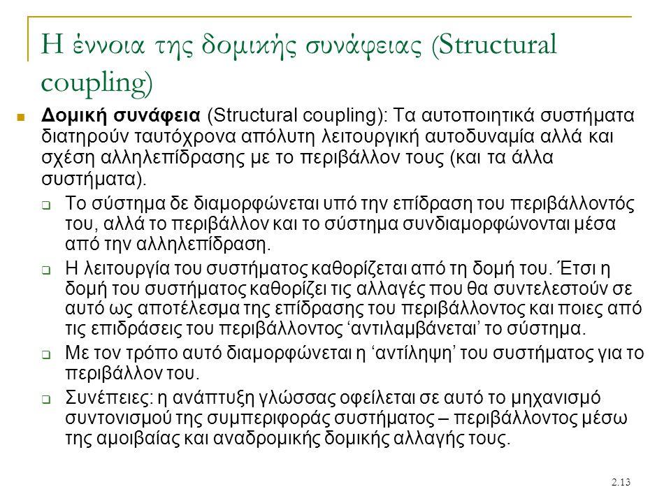 Η έννοια της δομικής συνάφειας (Structural coupling)