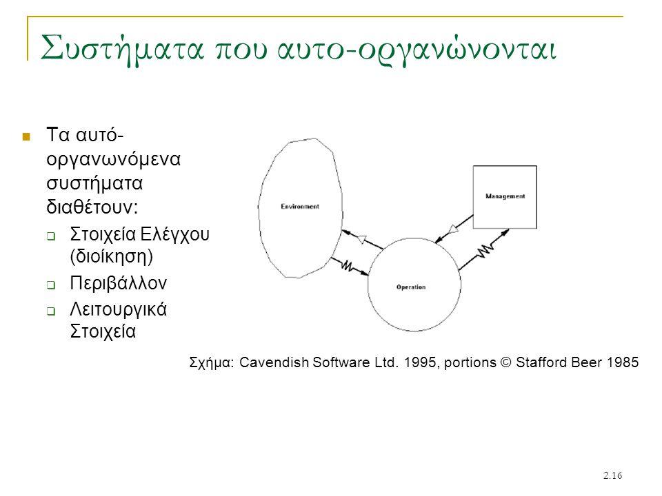 Συστήματα που αυτο-οργανώνονται
