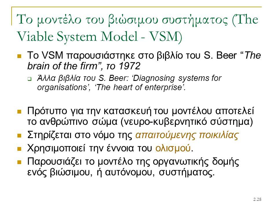 Το μοντέλο του βιώσιμου συστήματος (The Viable System Model - VSM)