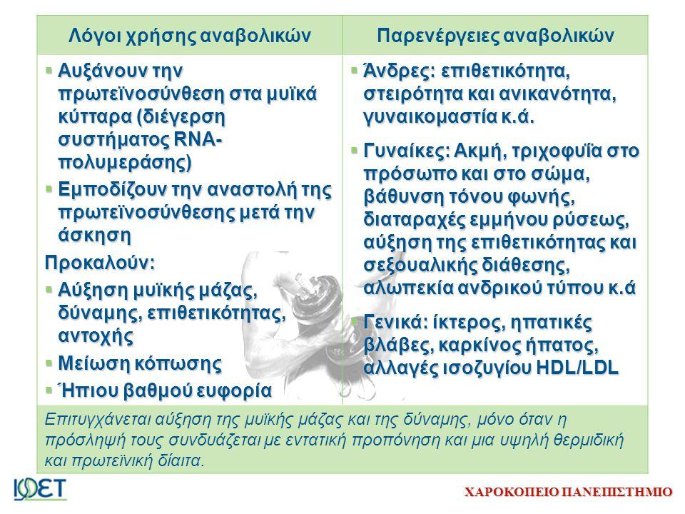 Λόγοι χρήσης αναβολικών Παρενέργειες αναβολικών
