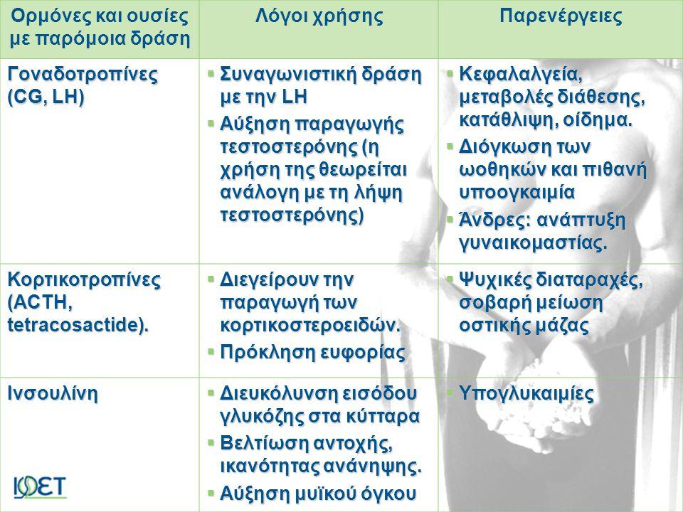 Ορμόνες και ουσίες με παρόμοια δράση