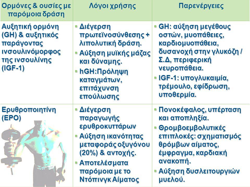 Ορμόνες & ουσίες με παρόμοια δράση