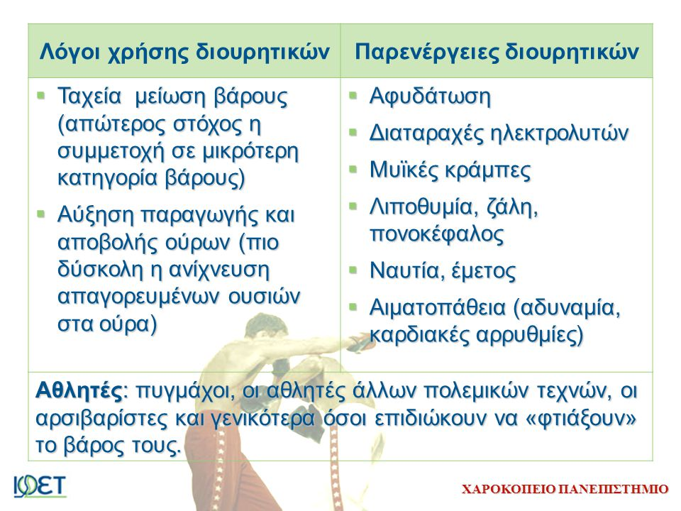 Λόγοι χρήσης διουρητικών Παρενέργειες διουρητικών