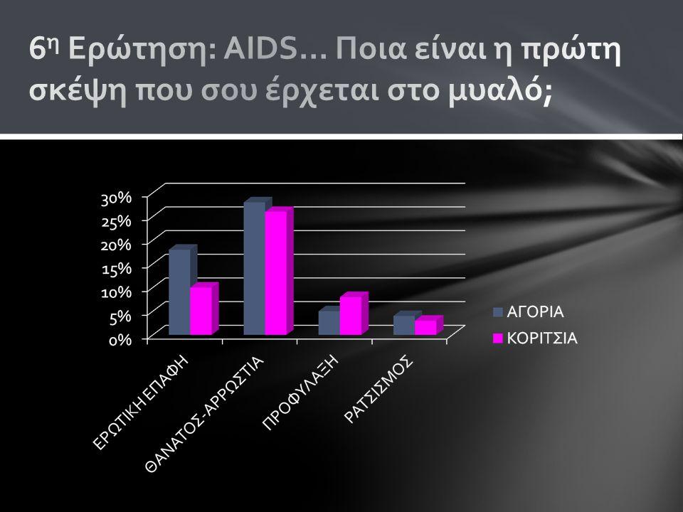 6η Ερώτηση: AIDS… Ποια είναι η πρώτη σκέψη που σου έρχεται στο μυαλό;