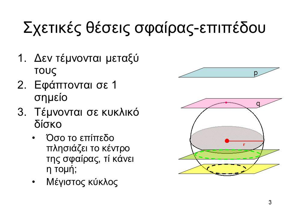 Σχετικές θέσεις σφαίρας-επιπέδου