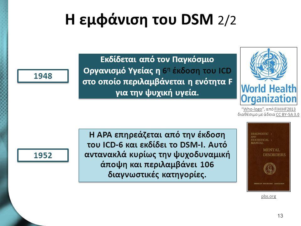 DSM-III-R: 265 διαταραχές DSM-IV-TR: 365 διαταραχές