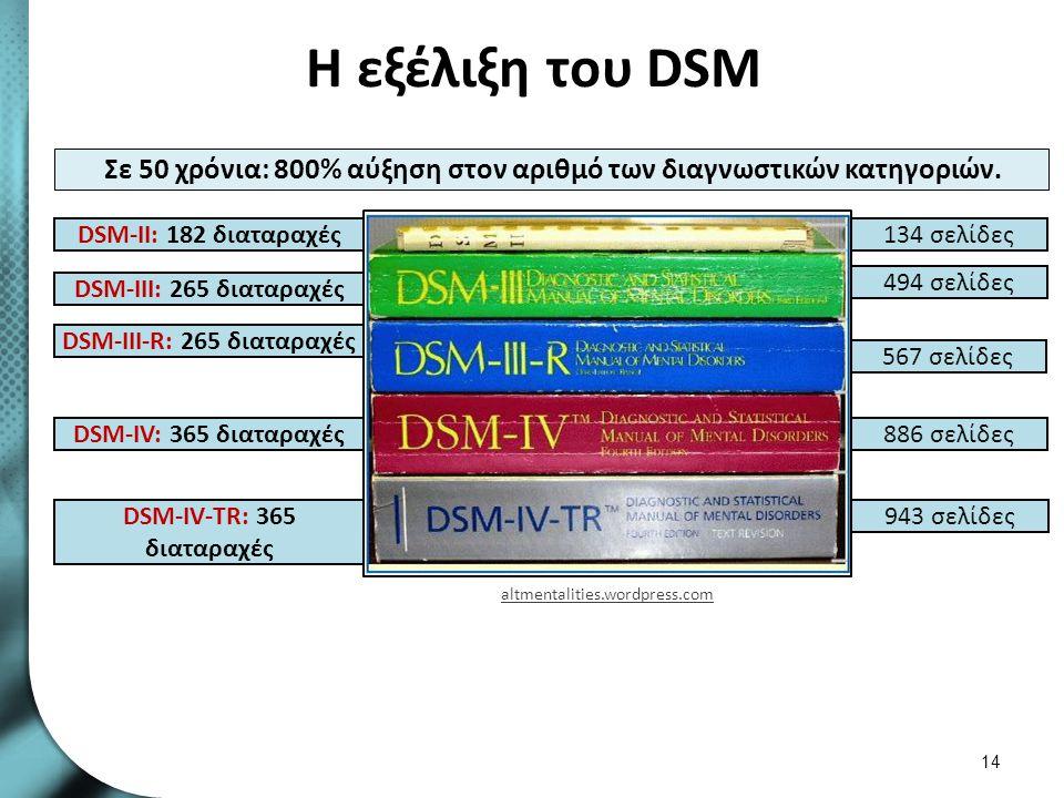 Διεθνής ταξινόμηση των νόσων (ICD)