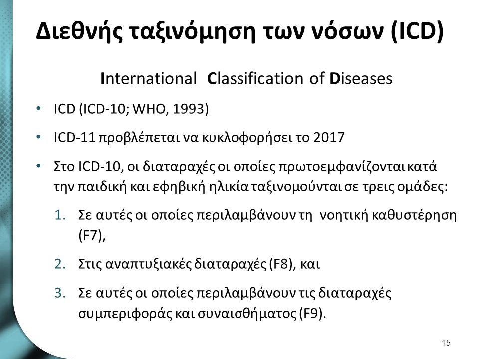 ICD - 10