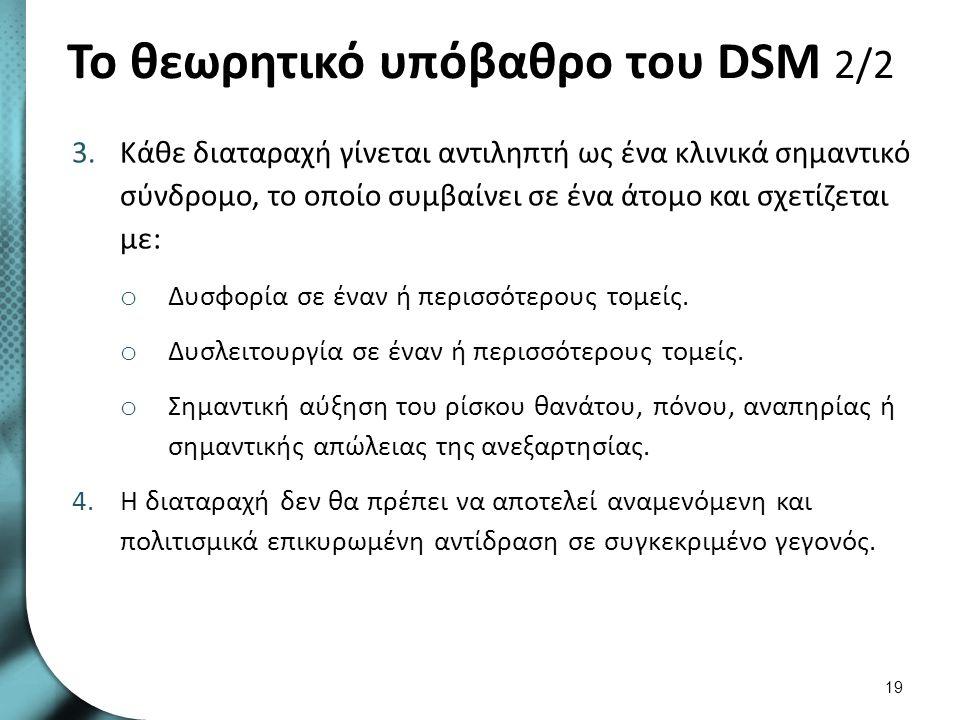 Τι είναι το DSM στις μέρες μας