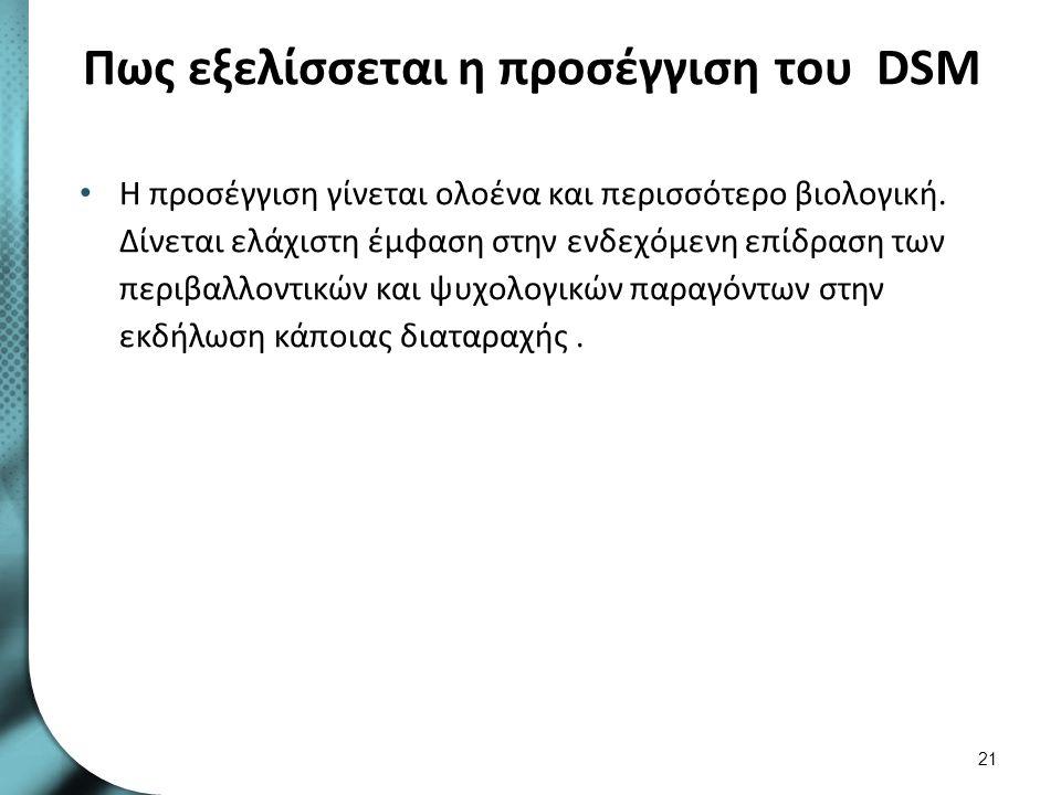 Ποιες είναι οι πρώτες αντιδράσεις στο DSM-5