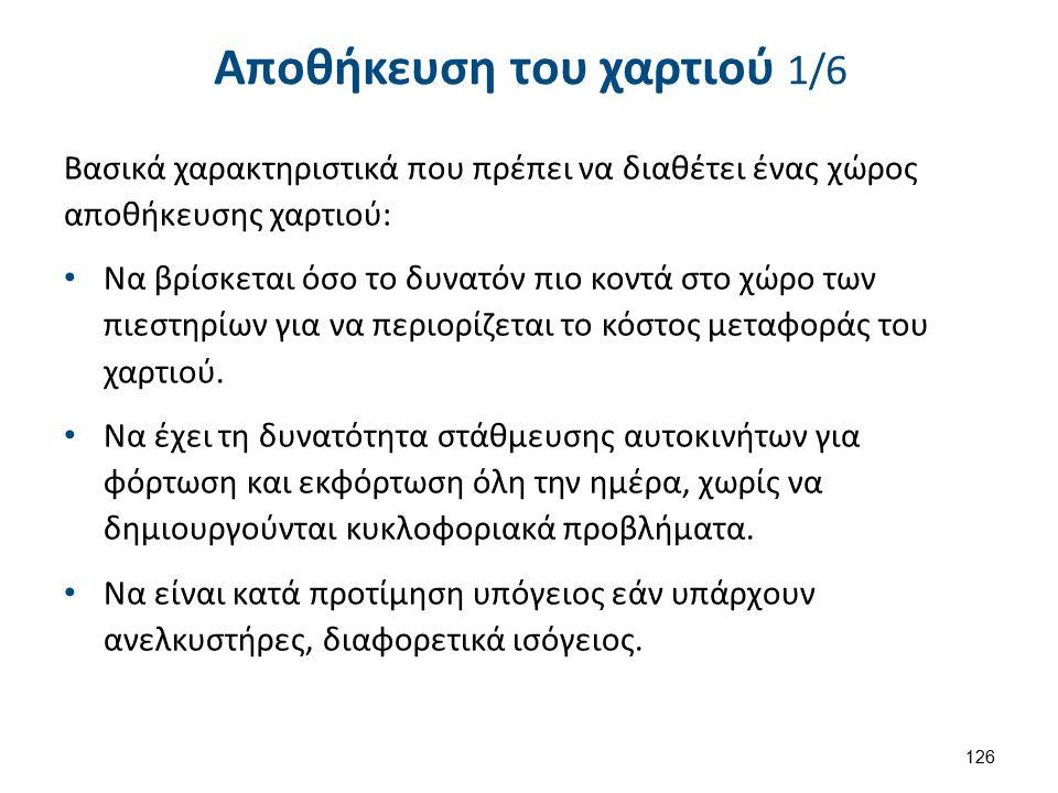 Αποθήκευση του χαρτιού 2/6