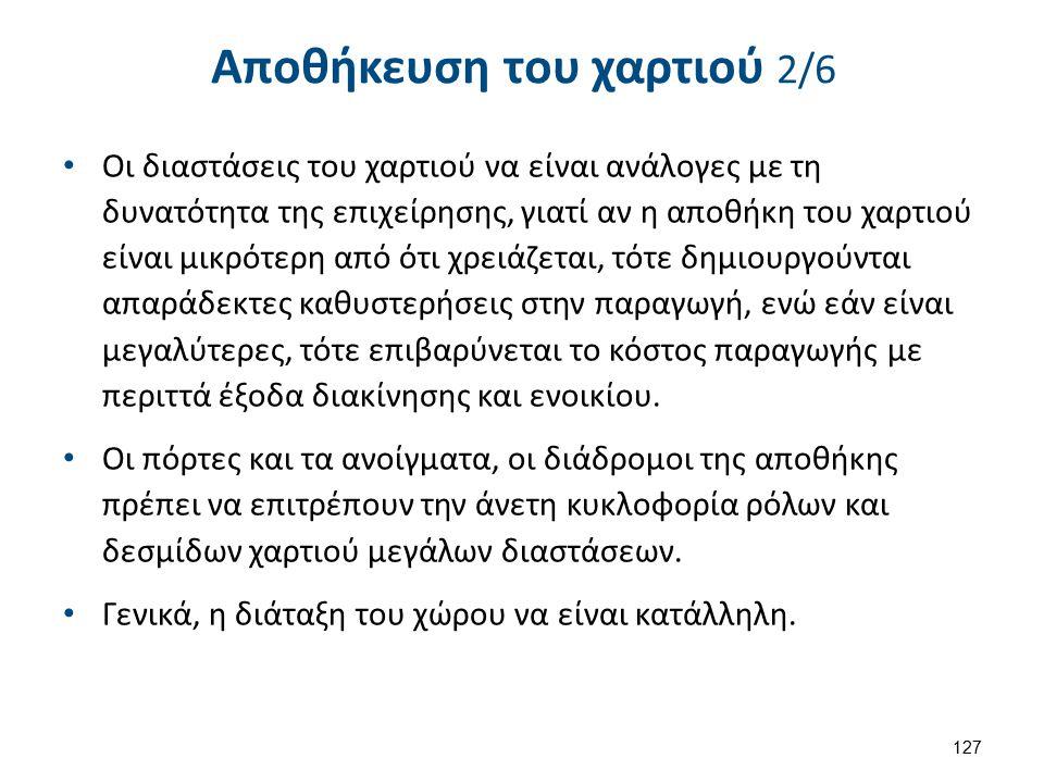 Αποθήκευση του χαρτιού 3/6