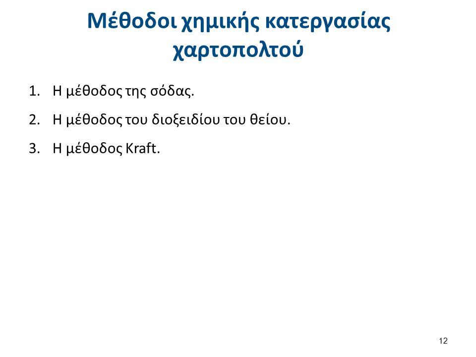 Η μέθοδος της σόδας (αλκαλική μέθοδος)