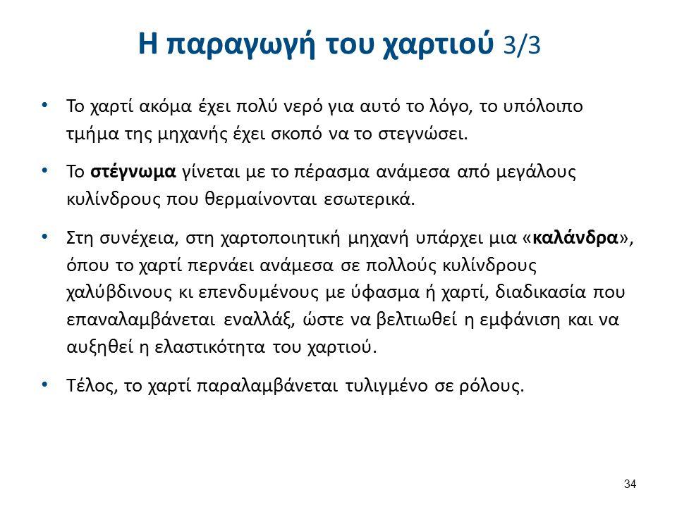 Η επίστρωση του χαρτιού 1/2