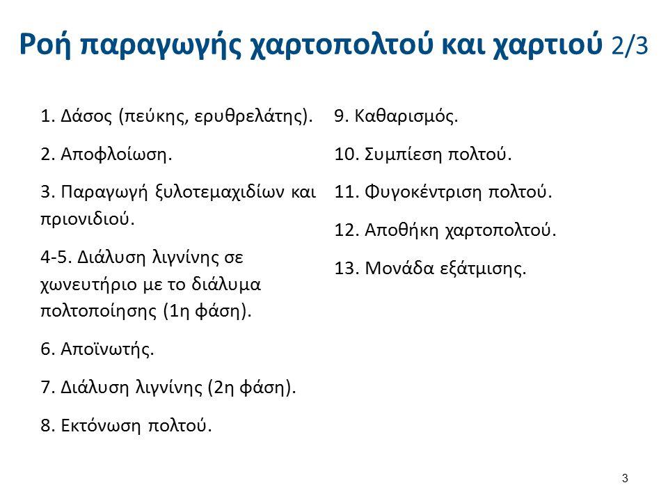 Ροή παραγωγής χαρτοπολτού και χαρτιού 3/3