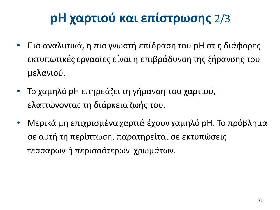 pH χαρτιού και επίστρωσης 3/3