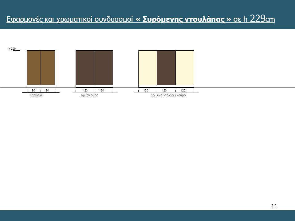 Εφαρμογές και χρωματικοί συνδυασμοί « Συρόμενης ντουλάπας » σε h 229cm