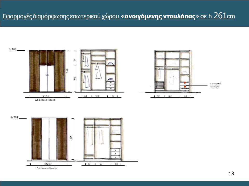 Εφαρμογές διαμόρφωσης εσωτερικού χώρου «ανοιγόμενης ντουλάπας» σε h 261cm