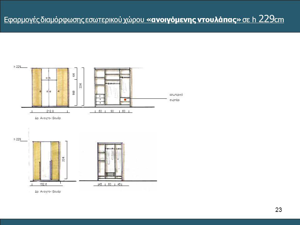Εφαρμογές διαμόρφωσης εσωτερικού χώρου «ανοιγόμενης ντουλάπας» σε h 229cm