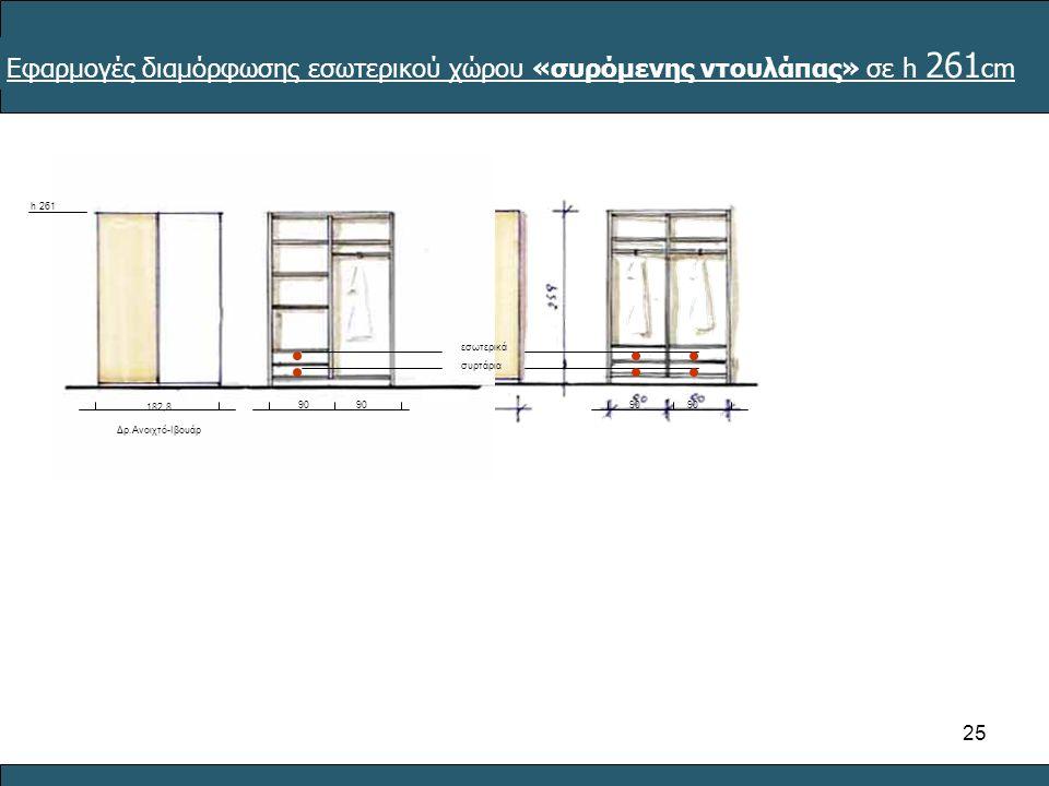 Εφαρμογές διαμόρφωσης εσωτερικού χώρου «συρόμενης ντουλάπας» σε h 261cm