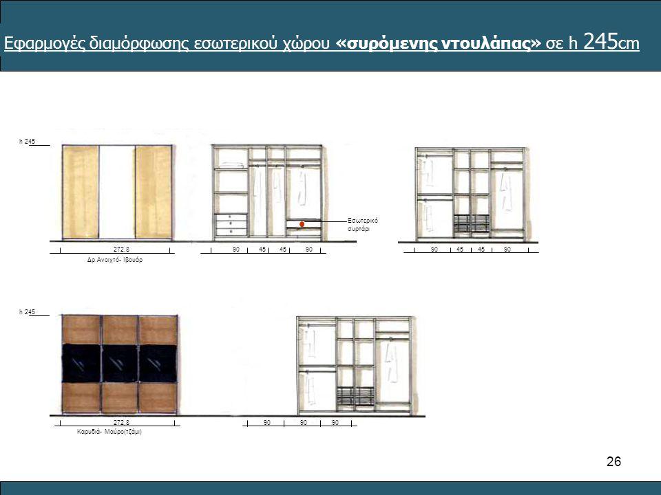Εφαρμογές διαμόρφωσης εσωτερικού χώρου «συρόμενης ντουλάπας» σε h 245cm