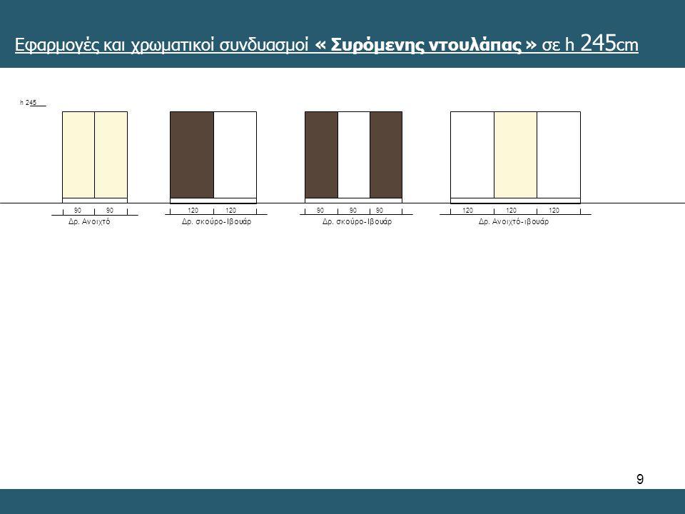 Εφαρμογές και χρωματικοί συνδυασμοί « Συρόμενης ντουλάπας » σε h 245cm