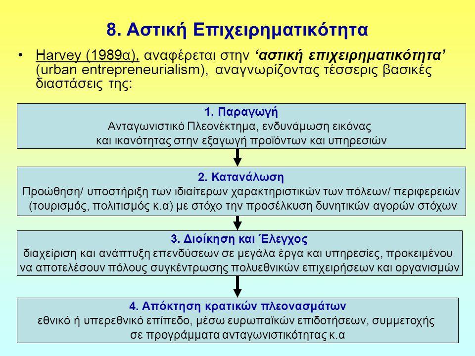 8. Αστική Επιχειρηματικότητα
