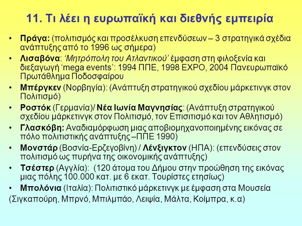 11. Τι λέει η ευρωπαϊκή και διεθνής εμπειρία