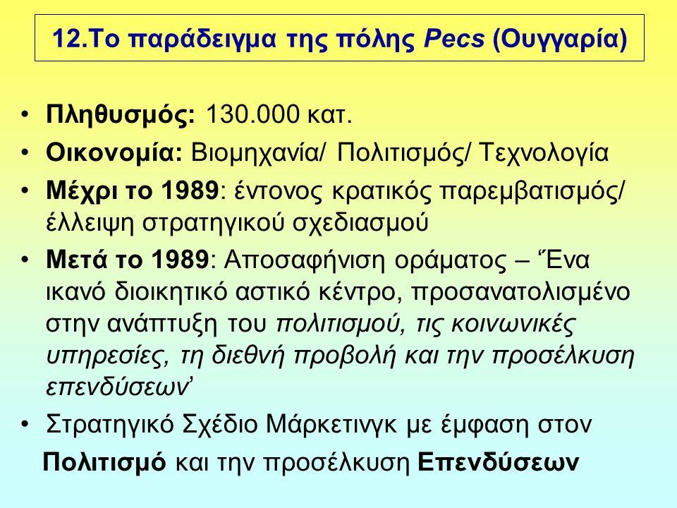 12.Το παράδειγμα της πόλης Pecs (Ουγγαρία)