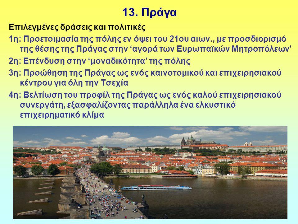 13. Πράγα Επιλεγμένες δράσεις και πολιτικές