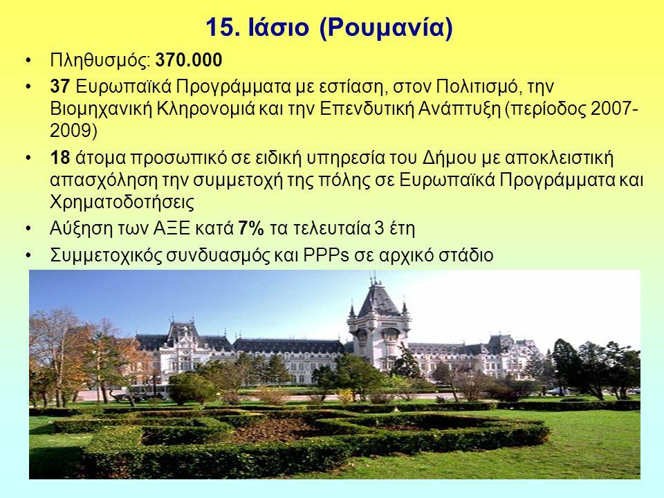15. Ιάσιο (Ρουμανία) Πληθυσμός: 370.000