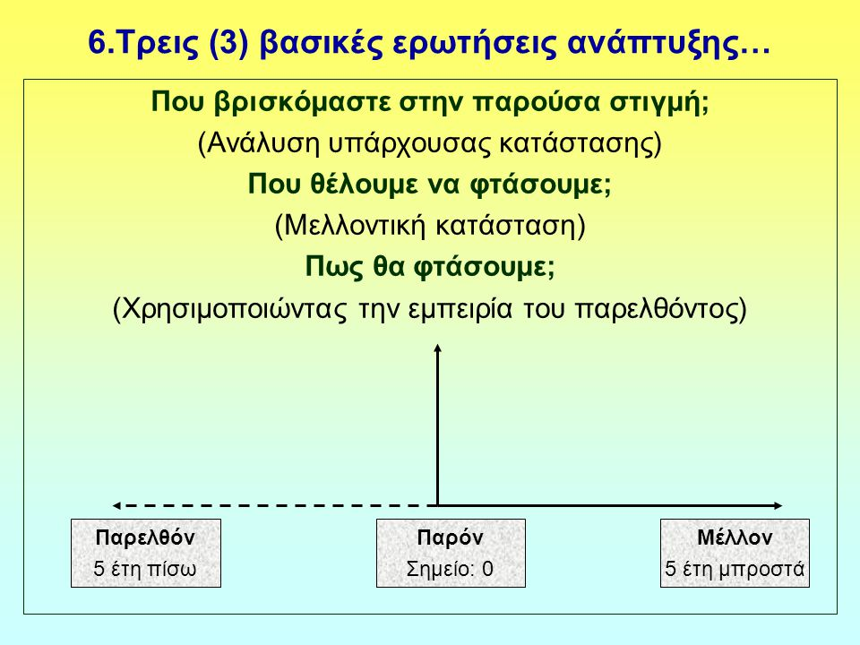 6.Τρεις (3) βασικές ερωτήσεις ανάπτυξης…