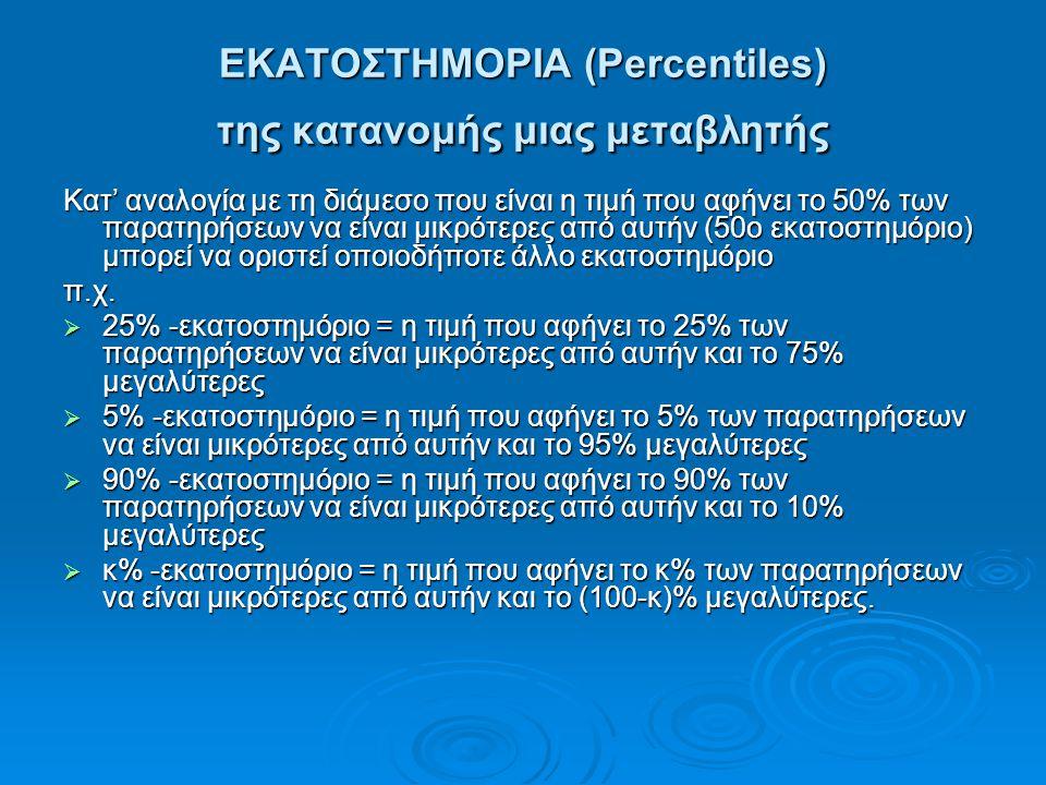 ΕΚΑΤΟΣΤΗΜΟΡΙΑ (Percentiles) της κατανομής μιας μεταβλητής