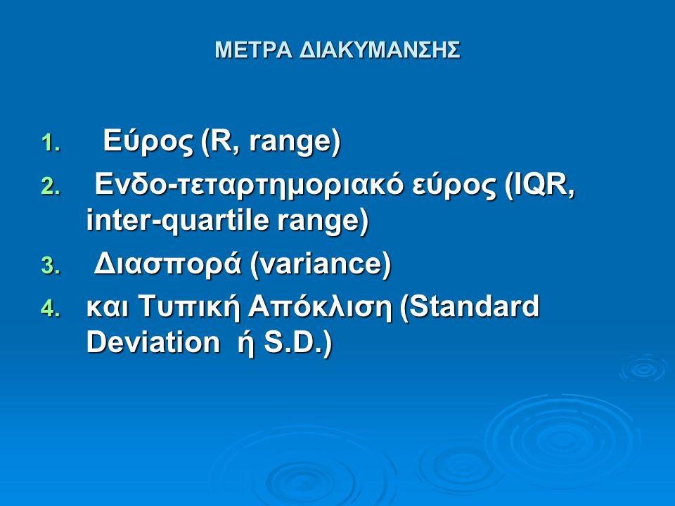 Ενδο-τεταρτημοριακό εύρος (IQR, inter-quartile range)
