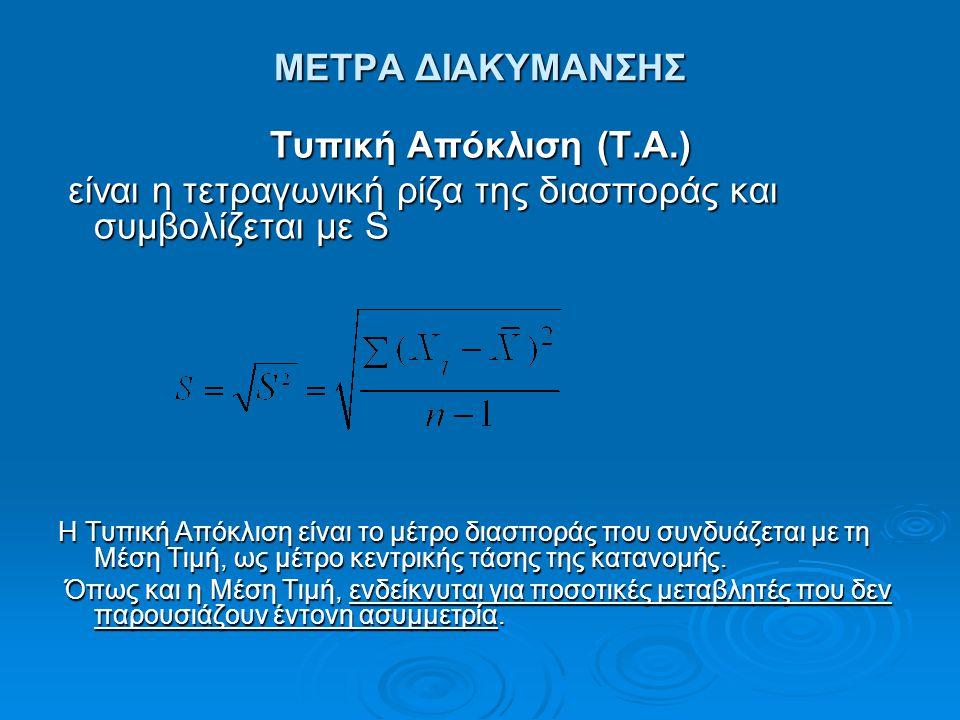 ΜΕΤΡΑ ΔΙΑΚΥΜΑΝΣΗΣ Τυπική Απόκλιση (T.A.)