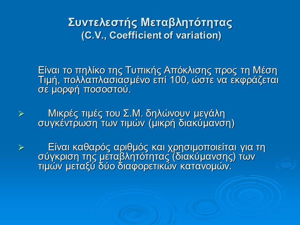Συντελεστής Μεταβλητότητας (C.V., Coefficient of variation)