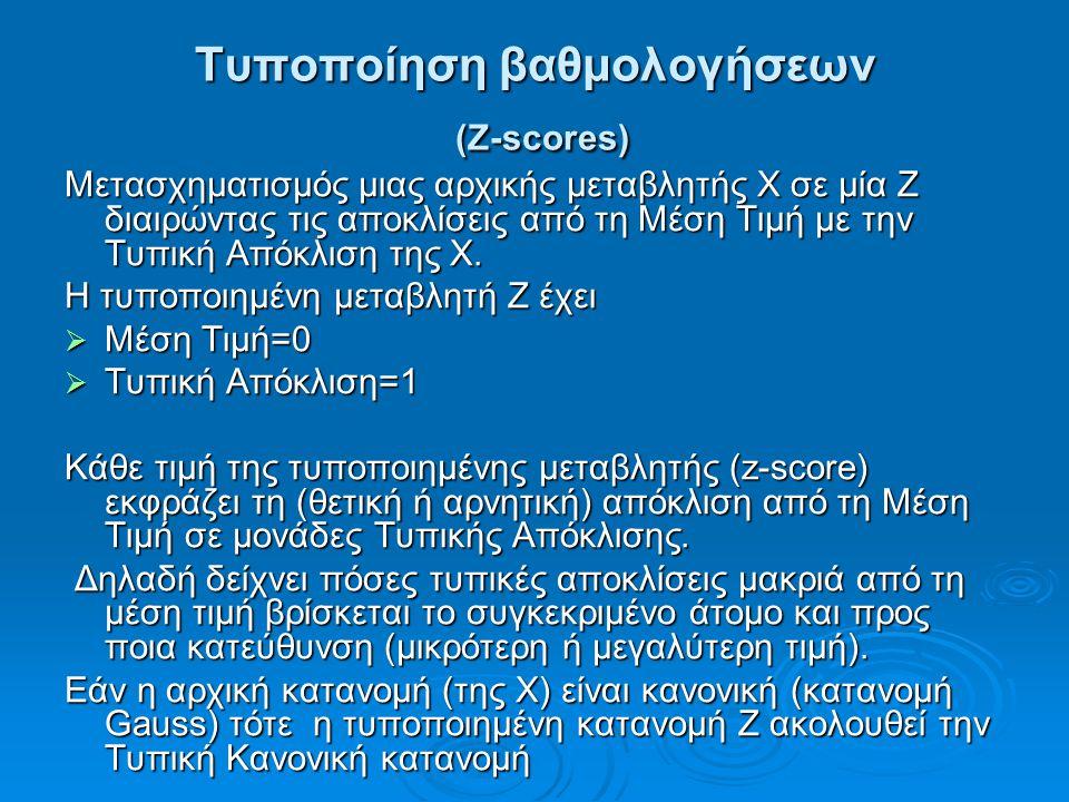 Τυποποίηση βαθμολογήσεων (Z-scores)