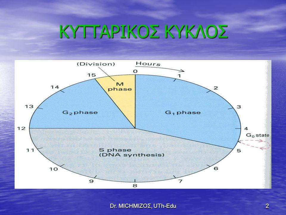 ΚΥΤΤΑΡΙΚΟΣ ΚΥΚΛΟΣ Dr. ΜΙCHΜΙΖΟΣ, UTh-Edu