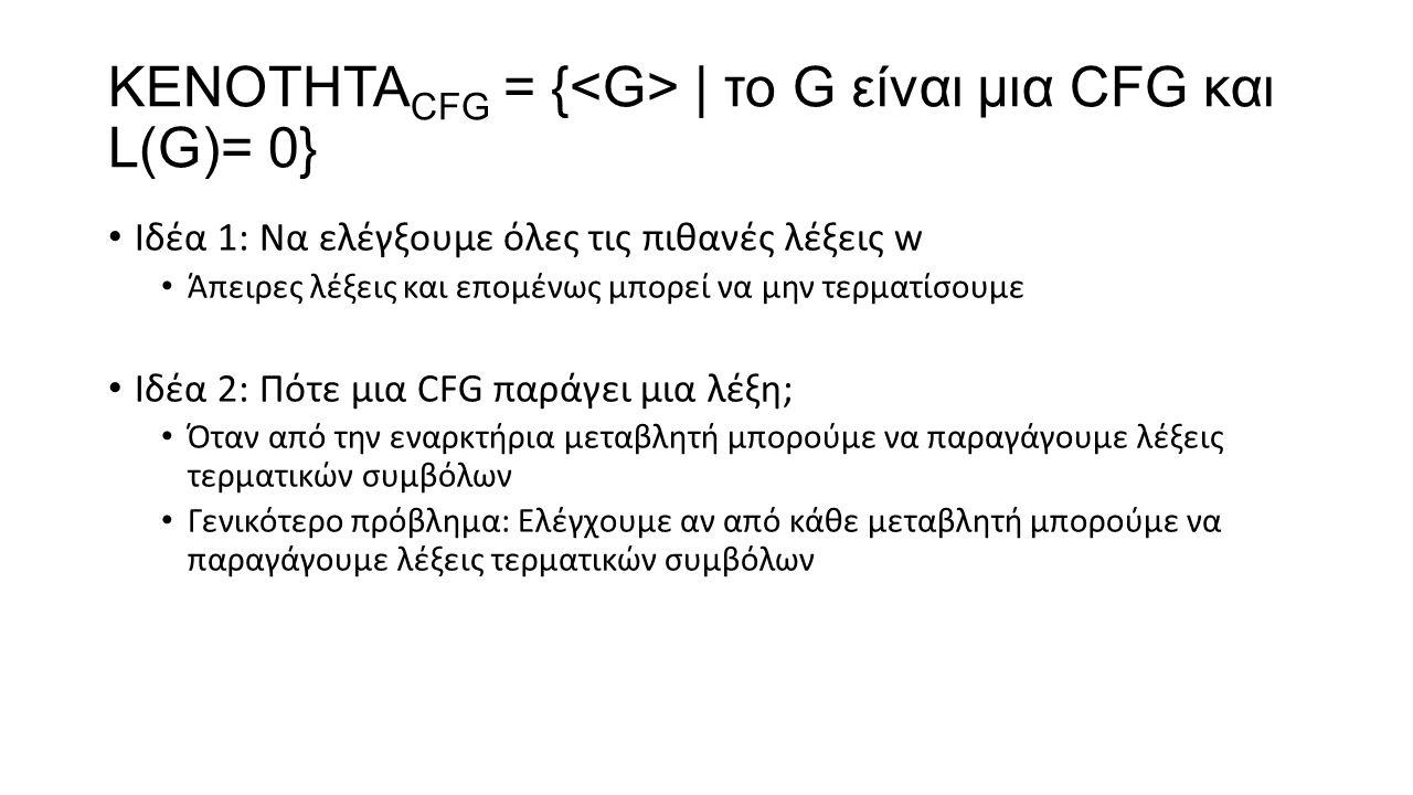 KENOTHTACFG = {<G> | το G είναι μια CFG και L(G)= 0}