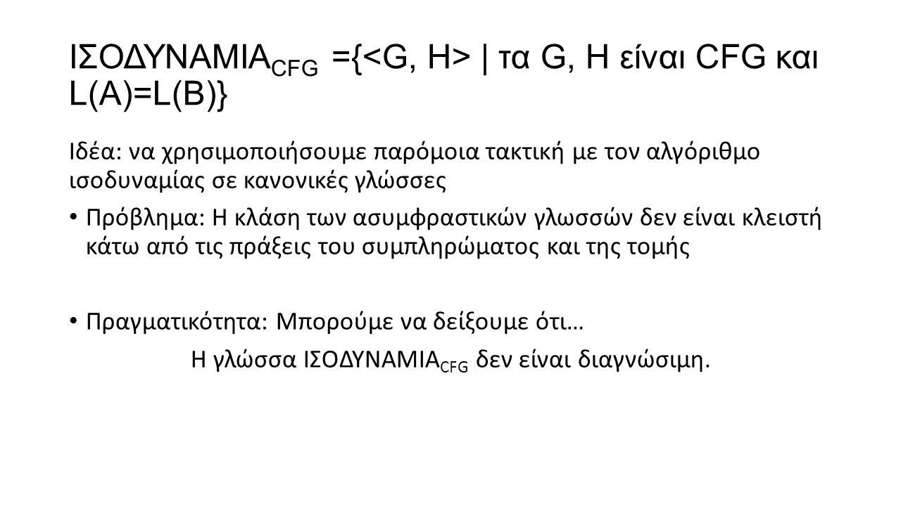 ΙΣΟΔΥΝΑΜΙΑCFG ={<G, H> | τα G, H είναι CFG και L(Α)=L(Β)}