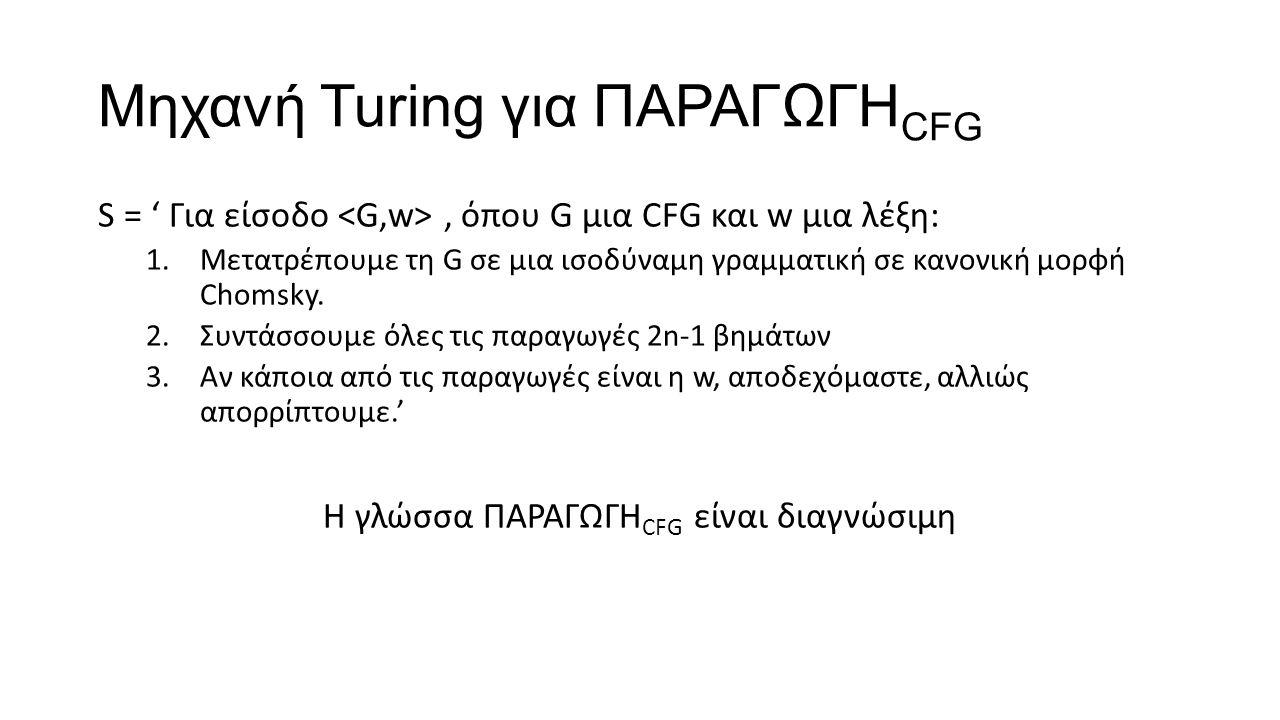 Μηχανή Turing για ΠΑΡΑΓΩΓΗCFG