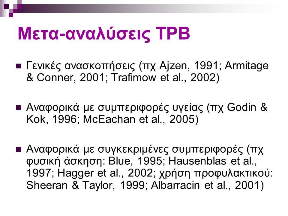 Μετα-αναλύσεις ΤΡΒ Γενικές ανασκοπήσεις (πχ Ajzen, 1991; Armitage & Conner, 2001; Trafimow et al., 2002)