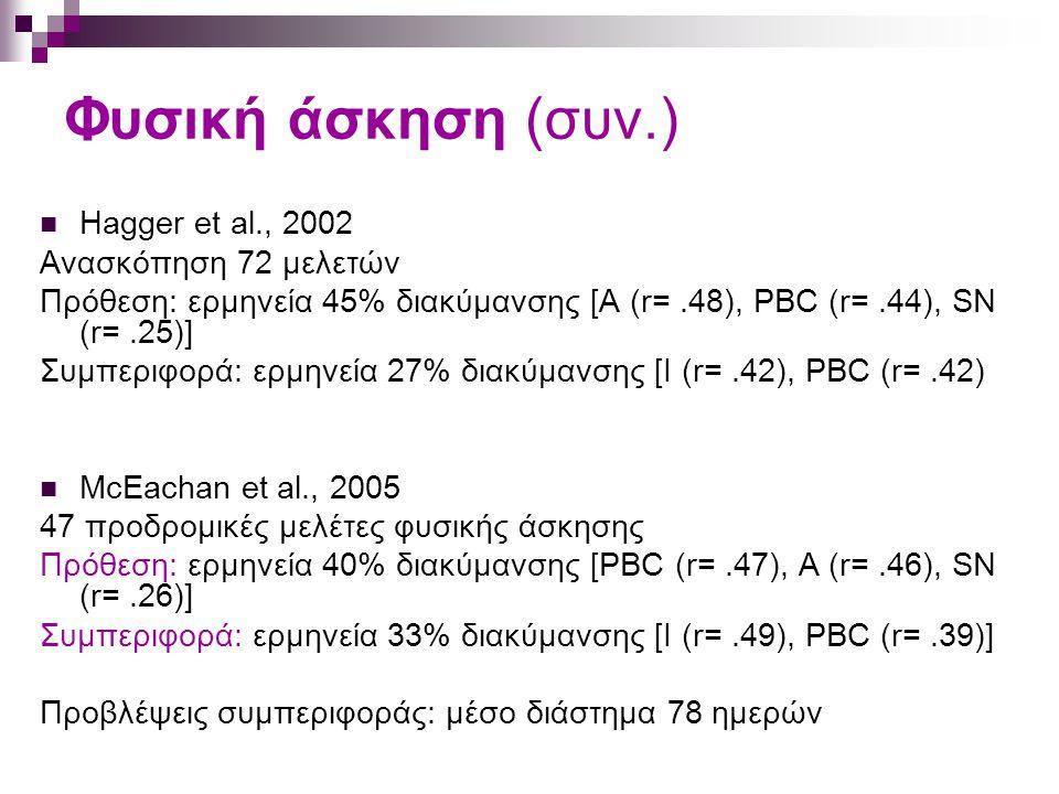 Φυσική άσκηση (συν.) Hagger et al., 2002 Ανασκόπηση 72 μελετών