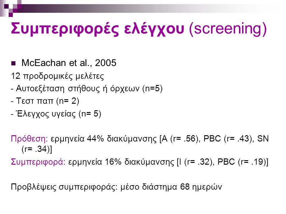 Συμπεριφορές ελέγχου (screening)