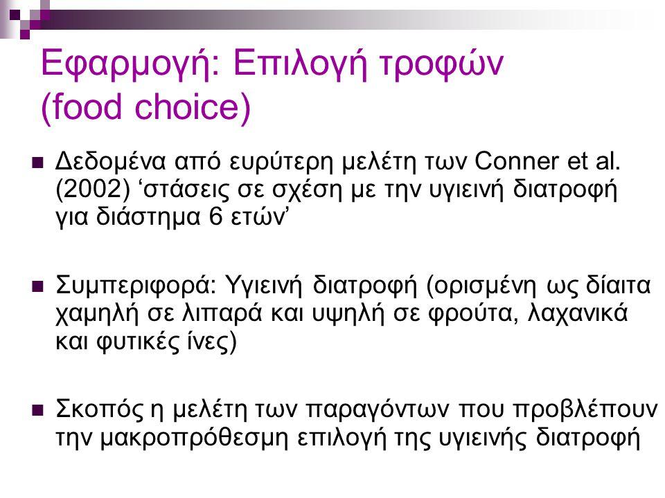 Εφαρμογή: Επιλογή τροφών (food choice)