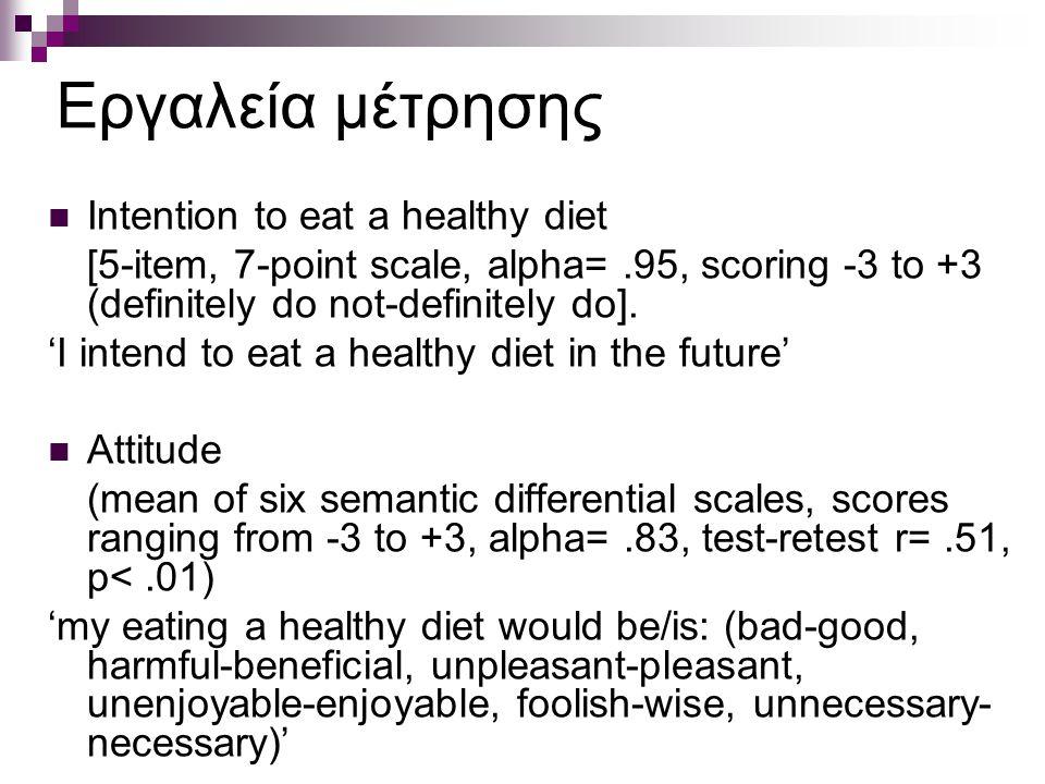 Εργαλεία μέτρησης Intention to eat a healthy diet