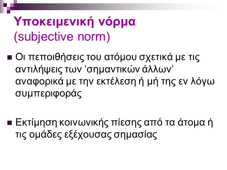 Υποκειμενική νόρμα (subjective norm)