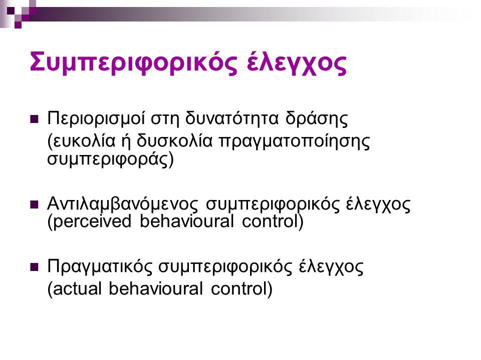 Συμπεριφορικός έλεγχος